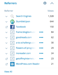 Referrers for April 2015