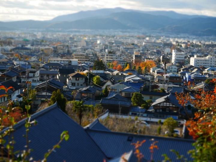 Kyoto in Tilt
