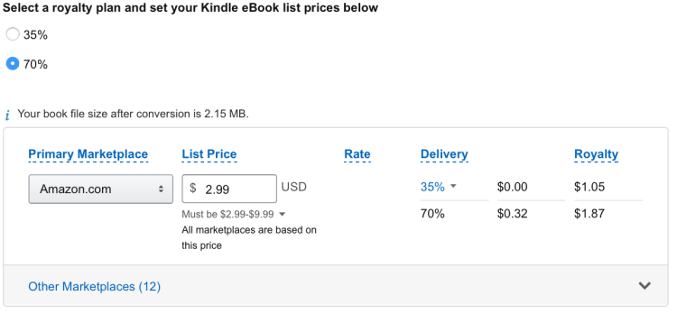 Sample Ebook Royalty Rate